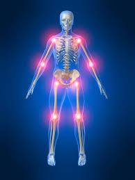Tratamiento de los procesos inflamatorios